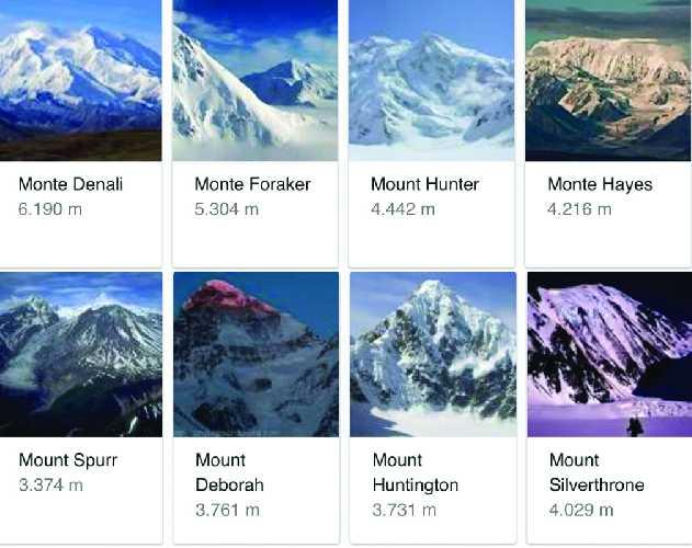 Высочайшие вершины Аляски