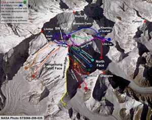 Эверест: сравнение маршрутов восхождения