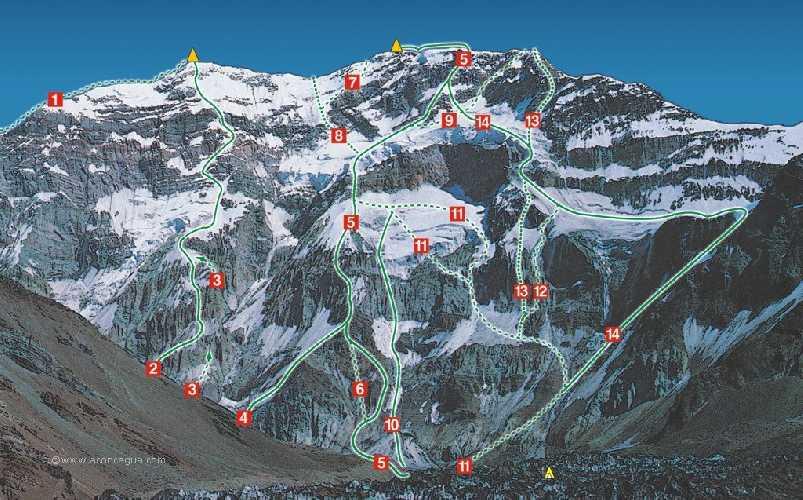 Аконкагуа (Aconcagua, 6962м). Маршруты восхождений по Южной стене