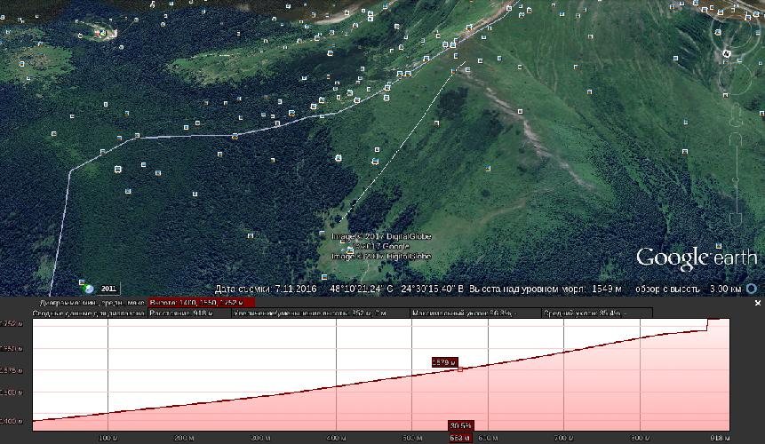 Участок маршрута от полоныны Козмеськой до Западного гребня Малой Говерлы. (восточный маршрут)