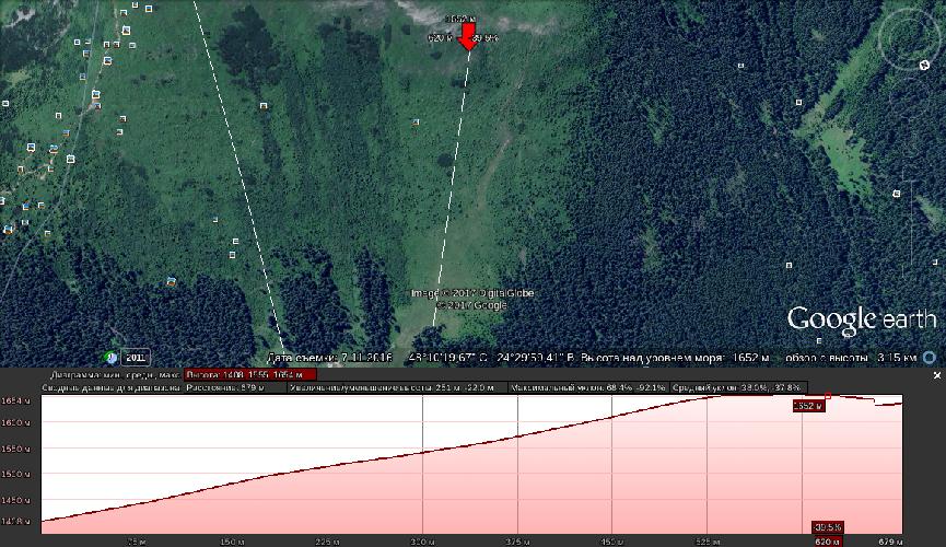 Участок маршрута от полоныны Козмеськой до Западного гребня Малой Говерлы (центральный маршрут).