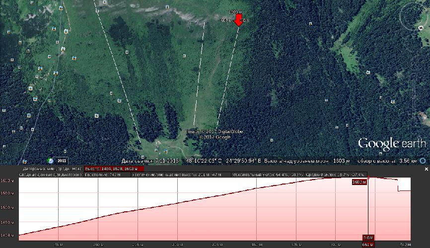 Участок маршрута от полоныны Козмеськой до Западного гребня Малой Говерлы (западный маршрут).