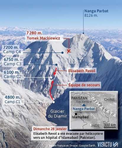 Приблизительная отметка где остался Томек (7200 метров) и куда смогли подняться спасатели, где они встретили Элизабет