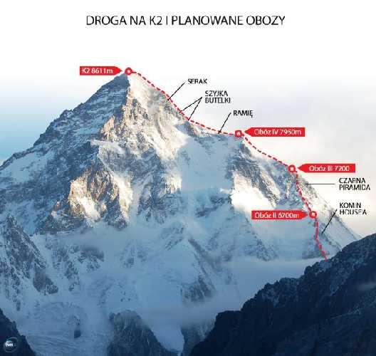 стандартный маршрут по ребру Абруццкого
