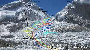 Эволюция маршрута на Эверест через ледопад Кхумбу