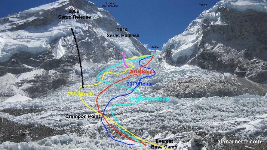 Ледопад Кхумбу. Маршруты прохождения (Khumbu Icefall routes). Фото Alan Arnette