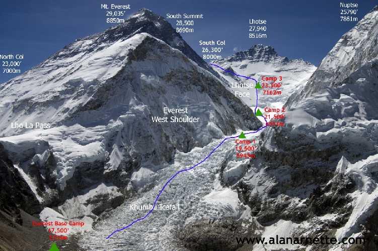 Маршрут восхождения на Эверест. Фото Alan Arnette
