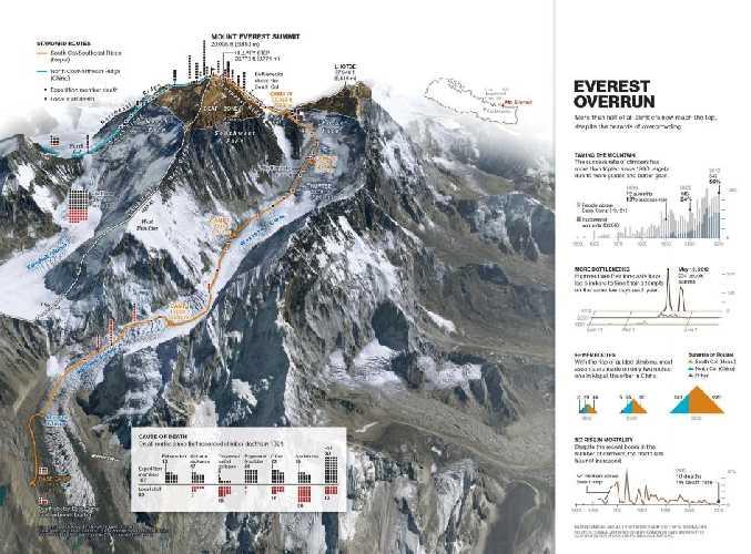 Переполненный Эверест, 2012 год. Фото National Geographic