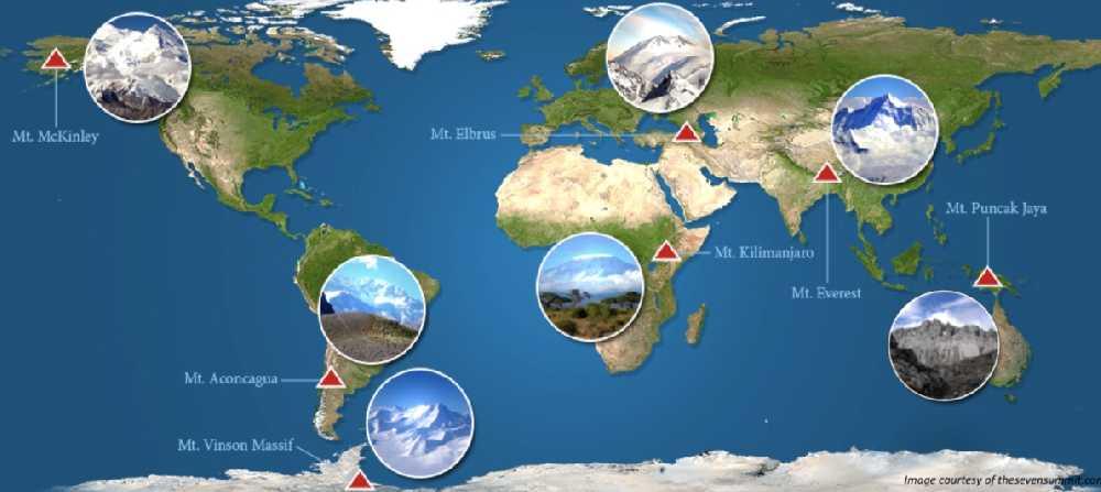Расположение высочайших вершин семи континентов планеты
