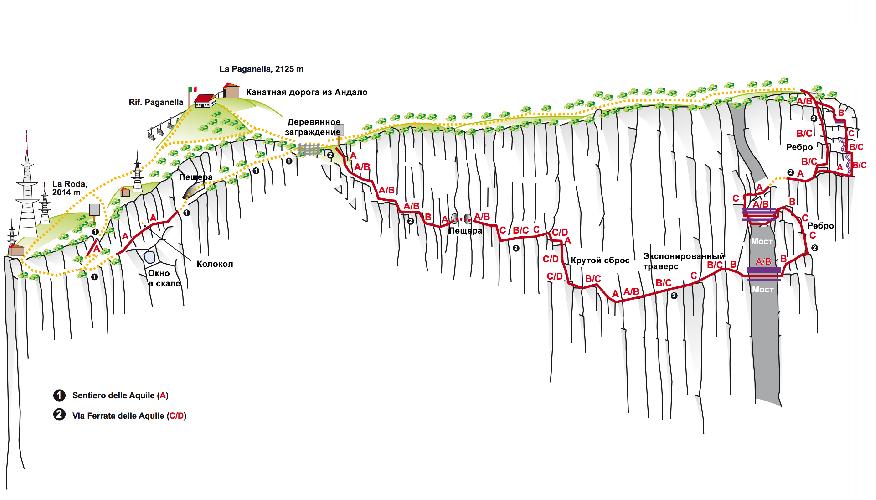 «Виа Феррата делле Аквиле» на Паганеллу. Фото alpclub . de