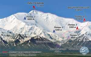 На пике Ленина пропали без вести два альпиниста, в том числе известный киргизский альпинист Семён Дворниченко