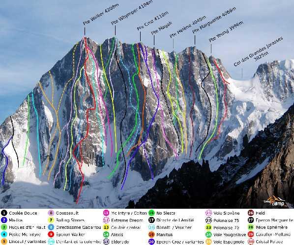 """Гранд-Жорас (фр. Grandes Jorasses, 4208 метров). маршрут """"Rolling Stones""""  под номером 7 (на пик Волкер)"""