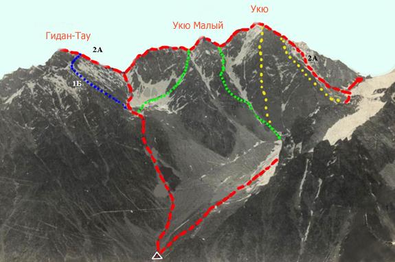 горный массив Укью. Вершины Гидан, Малый Укю, Укю. Фото wiki . risk . ru