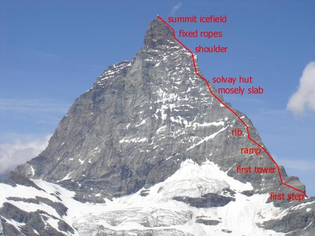 маршрут восхождения на Маттерхорн по ребру Хёрнли. Фото coloradomountainschool . com