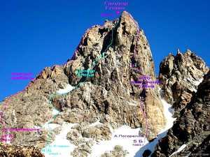 В горах Северной Осетии ищут троих альпинистов, пропавших 7 дней тому назад