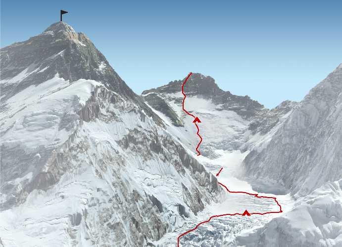 Эверест (слева) и Лхоцзе (справа). Обозначен маршрут восхождения команды. Он же является и маршрутом горнолыжного спуска