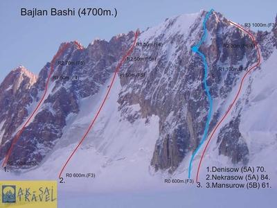 Украинский альпинист Никита Балабанов открыл новый маршрут на вершину горы Байлян-Баши в Ала-Арче (Киргизия)