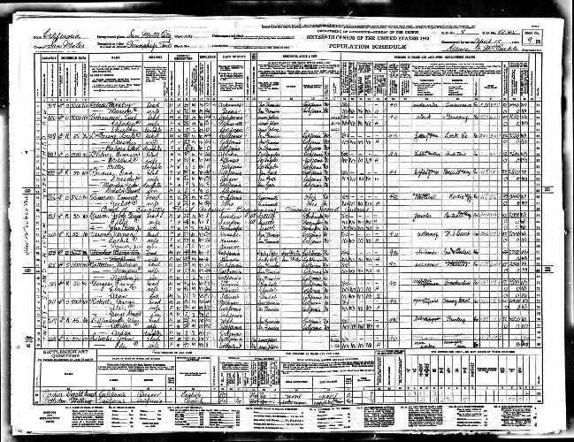 Лист переписи населения с именем Салате. 1940 год