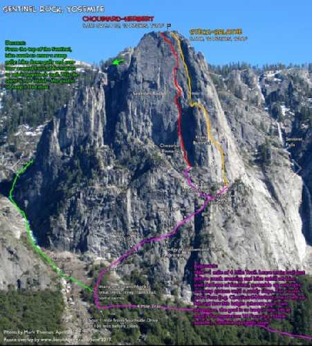 Сентинел Рок (Sentinel Rock)