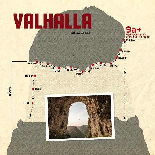 "маршрут ""Valhalla""  - проект Эду Марина (Edu Marin). Фото quericomambo . net"