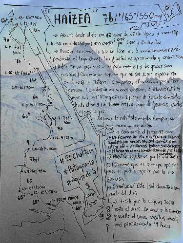 "Описание маршрута ""Haizea"" по участкам. Фото Iker Pou, Eneko Pou"