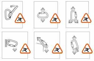 Примеры опасной нагрузки на карабин