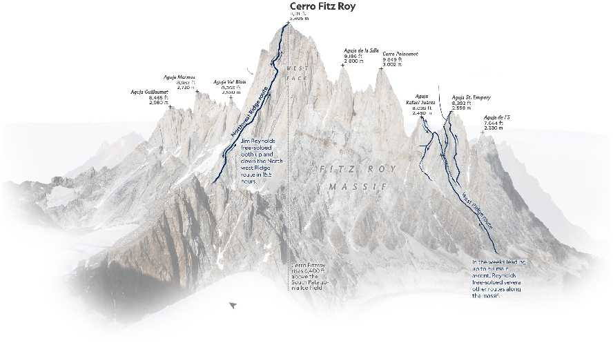 Маршрут восхождения Джима Рейнольдса (Jim Reynolds) на Фицрой (Cerro Fitzroy высотой 3405 метров). Фото National Geographic