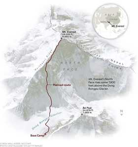 Новый маршрут на Эверест: Кори Ричардс и Эстебан Мена завершают экспедицию до следующего сезона