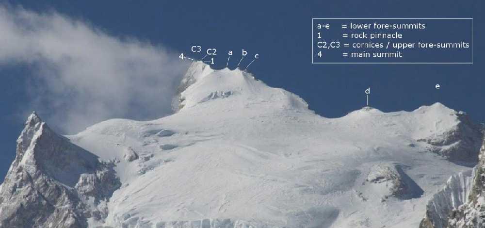 """Фото вершины восьмитысячника Манаслу с ложными и истинной вершинами и """"зоной толерантности"""". Фото из авторской работы Eberhard Jurgalski.<br>Где:<br>а-е  - нижние предвершины<br>1 - вершинная скала<br>С2, С3 - карнизы / верхние предвершины<br>4 - главная /истинная вершина"""