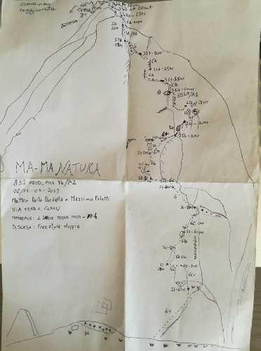 """Маршрут """"Ma-Ma Natura"""" 7b(max), A2. на вершину пик Элисон (Alison Peak) высотой около 5100 метров"""