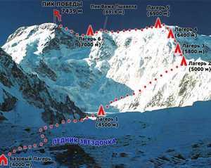 Впервые альпинистскую награду
