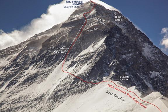 Первый американский маршрут 1963 года пройденный Thomas Hornbein и Willi Unsoeld.