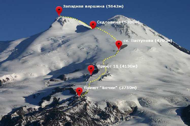 Маршрут восхождения на западную вершину горы Эльбрус (5642 м)