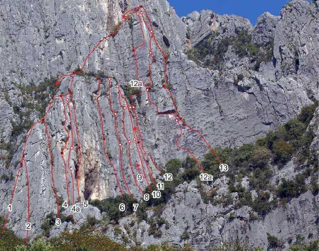 Скальные маршруты Враца