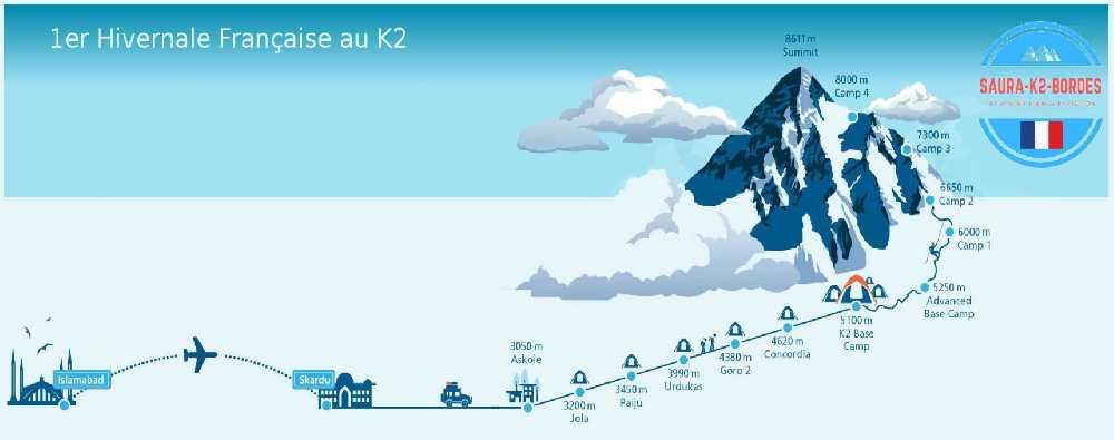План первого этапа французской зимней экспедиции на К2