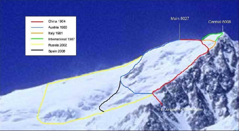 Существующие маршруты на вершину Шишабангма.