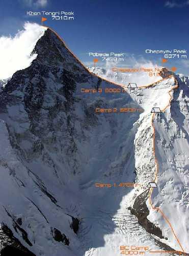 маршрут  восхождения на пик Хан-Тенгри (7010 м).