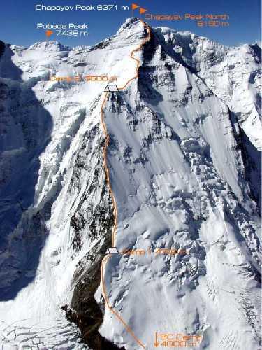 маршрут  восхождения на пик Чапаева (6371 м)