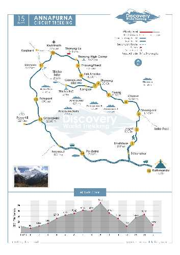 Трек вокруг Аннапурны» или «Кольцо Аннапурны» (англ. Annapurna Circuit)
