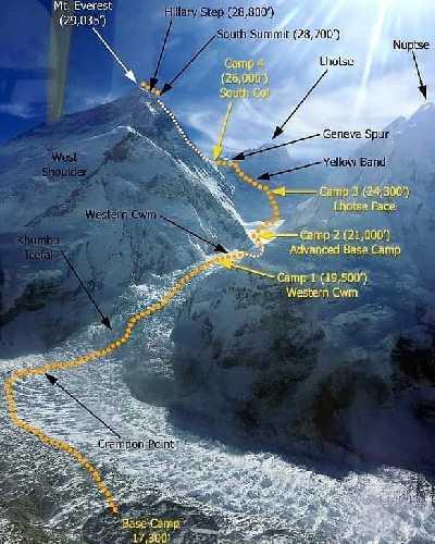 Стандартный маршрут на Эверест со стороны Непала. Фото Leonardo Namen