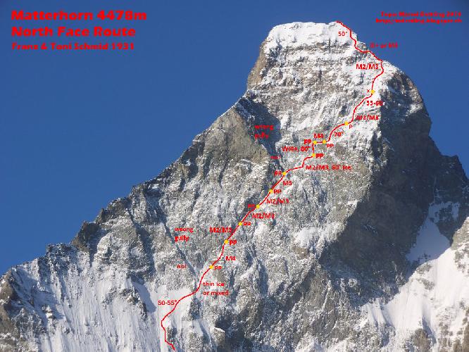 1100-метровый маршрут Шмидта (Schmid route) по северной стене Маттерхорна. Разбивка по участкам. Фото Marcel Dettling