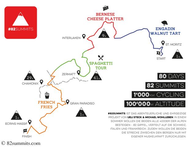 забег Ули-Андреаса в массиве Монте-Роса был лишь небольшой частью более глобального плана: проекта 82 Summits  (который Ули Штек прошел за 62 дня!) в 2015 году