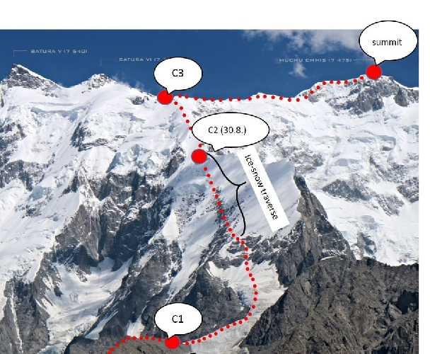 Мучу Чхиш (Muchu Chhish): траверс с первого о второй высотный лагерь