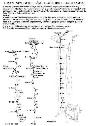 """Спустившись на дно самой глубокой в Испании шахты пещеры глубиной 475 метров, Дэвид Палмада """"Пелу"""" (David Palmada «Pelut»)  и Эрнесто Беленгер (Ernesto Belenguerподнялись на верх в скалолазной технике, открыв тем самым первый подобный маршрут, который они назвали """"Black Hole"""" (Черная дыра))."""