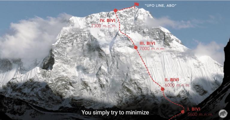 """Маршрут """"UFO"""" (2,000м, WI5 M6) на вершину непальского семитысячника Чамланг (Chamlang, 7319 м) по северо-западной стене . Фото Marek Holeček"""