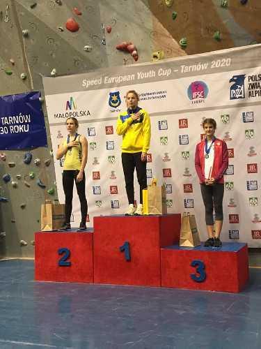Сборная Украины на молодежном Кубке Европы по скалолазанию в Тарнове. 2020 год