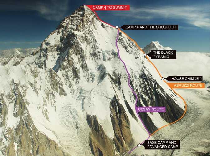 восьмитысячник К2 (K2 / Chogori, 8611м), маршрут Абруццкого и маршрут Чесена