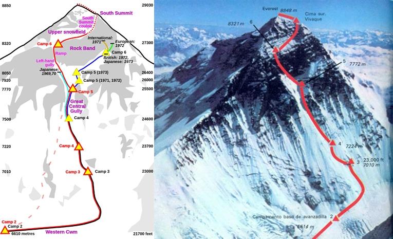 Первое восхождение по юго-западной стене Эвереста британской командой в 1975 году