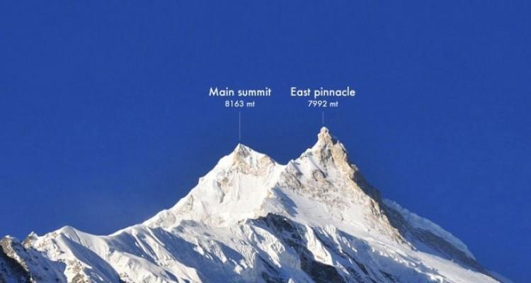 Манаслу (Manaslu, 8156 м)</a> и  Манаслу Восточная (Manaslu East / East Pinnacle 7992м)
