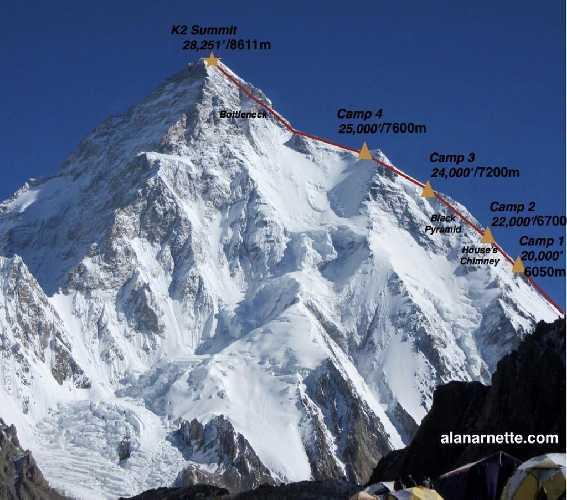 Стандартный маршрут восхождения на К2
